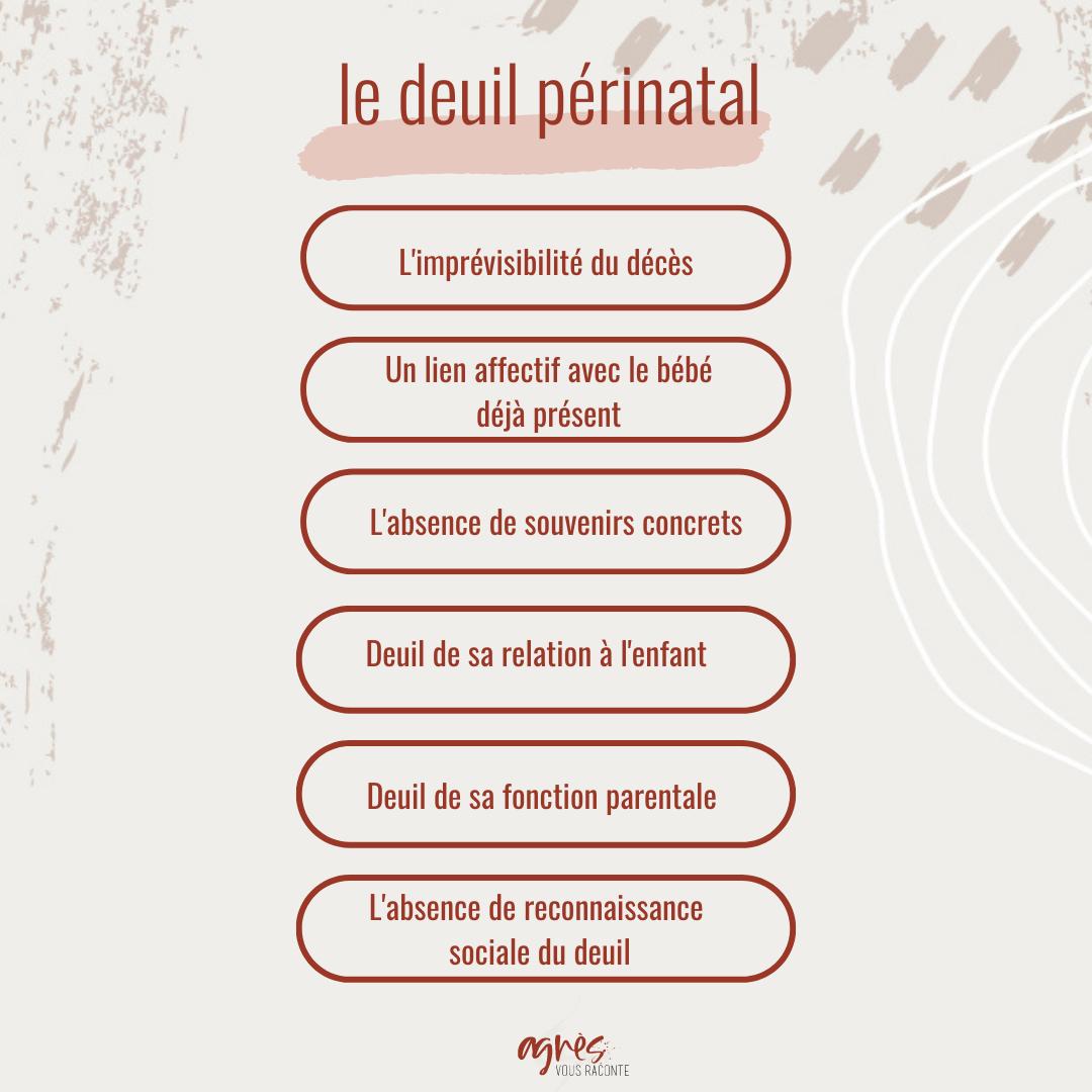 deuil périntal infographie caractéristiques