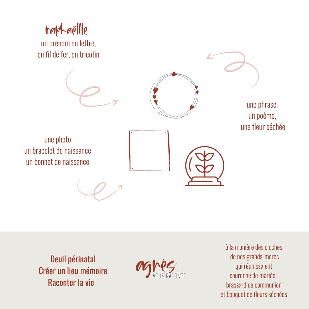 deuil périnatal infographie propositio création lieu mémoire bébé